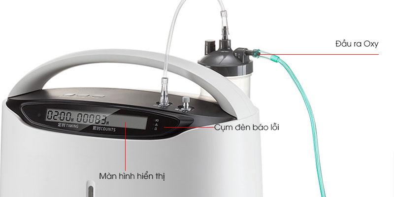 Máy tạo oxy là gì? Máy thở oxy hoạt động như thế nào?