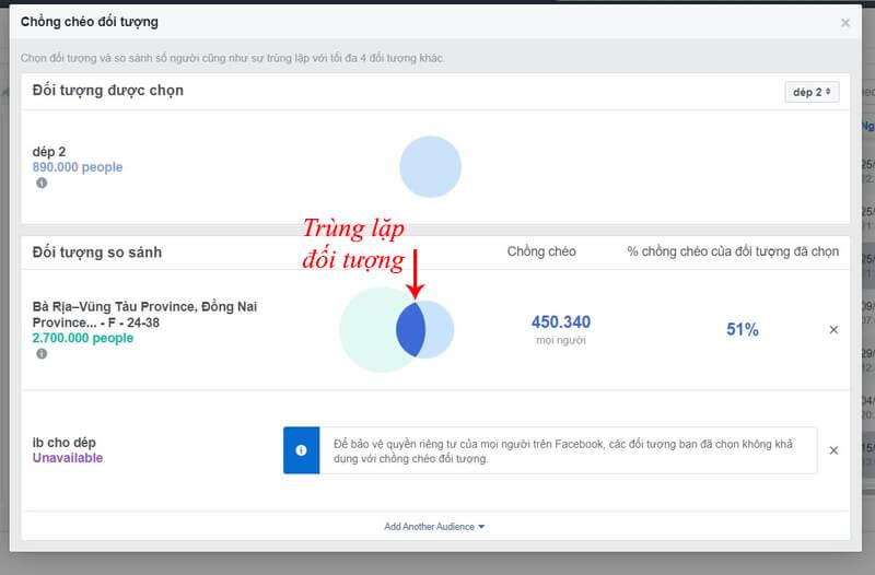 trùng lặp đối tượng facebook